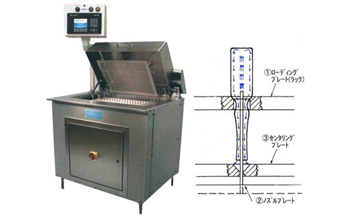 アンプル・バイアル洗浄機 MODEL GW24